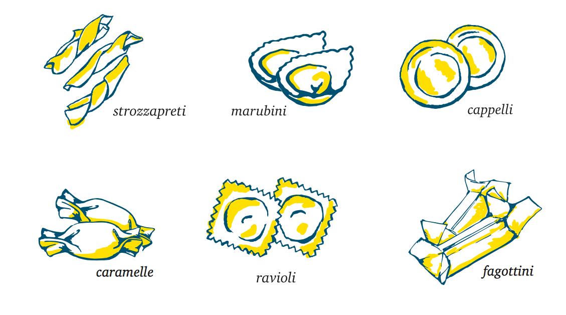 Для тех, кто не силён в итальянской терминологии, прямо в меню есть доступная расшифровка.